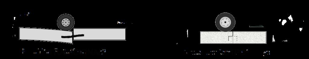LOADTRANSFER1
